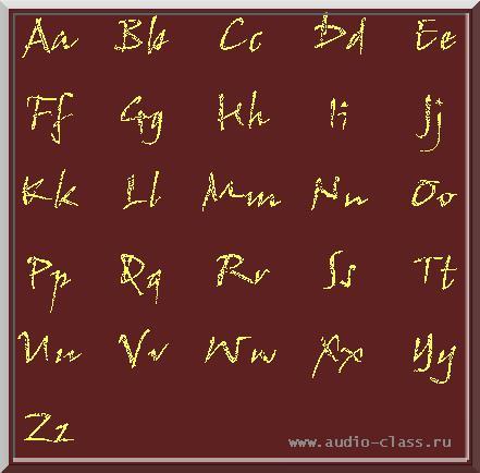 английский алфавит слушать и повторять