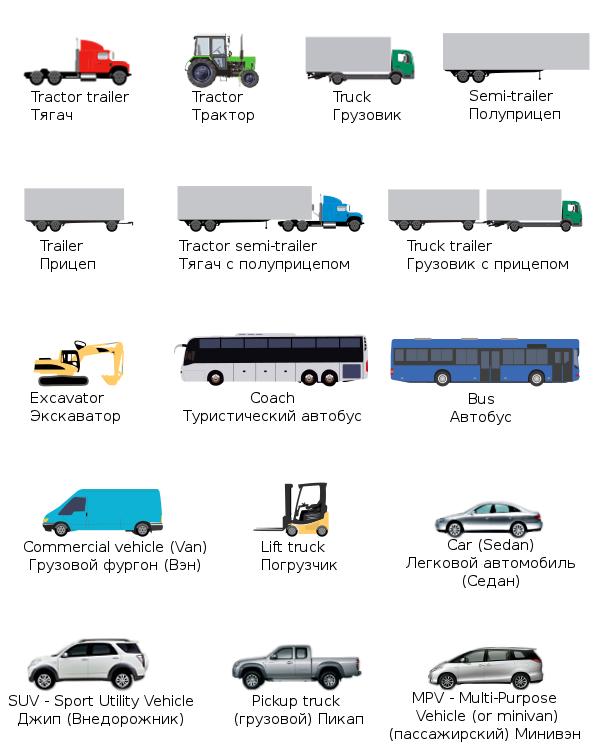 Transport. Полный список английских слов по теме